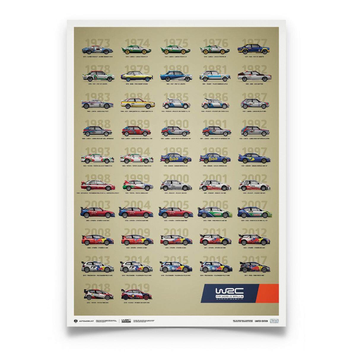 WRC Constructors' Champions 1973-2019 - 47th Anniversary